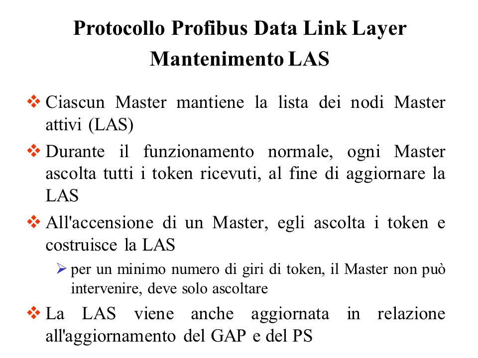 Ciascun Master mantiene la lista dei nodi Master attivi (LAS) Durante il funzionamento normale, ogni Master ascolta tutti i token ricevuti, al fine di
