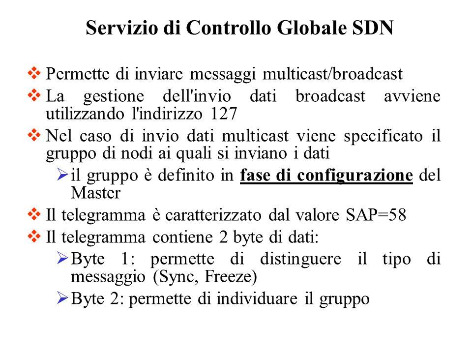 Permette di inviare messaggi multicast/broadcast La gestione dell'invio dati broadcast avviene utilizzando l'indirizzo 127 Nel caso di invio dati mult