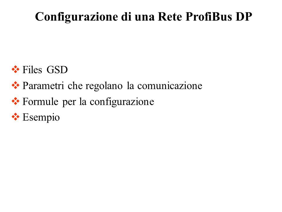 Configurazione di una Rete ProfiBus DP Files GSD Parametri che regolano la comunicazione Formule per la configurazione Esempio