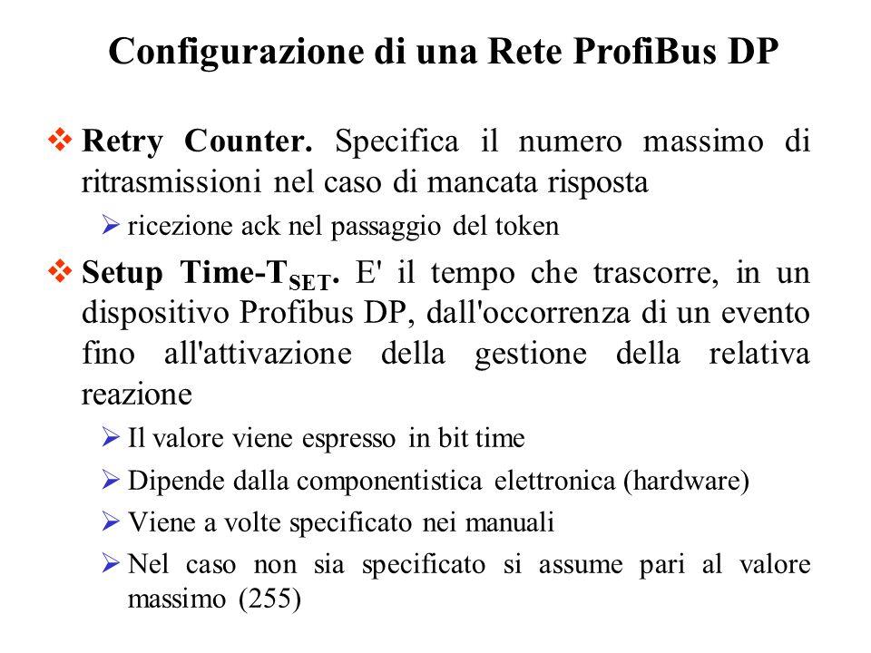 Configurazione di una Rete ProfiBus DP Retry Counter. Specifica il numero massimo di ritrasmissioni nel caso di mancata risposta ricezione ack nel pas