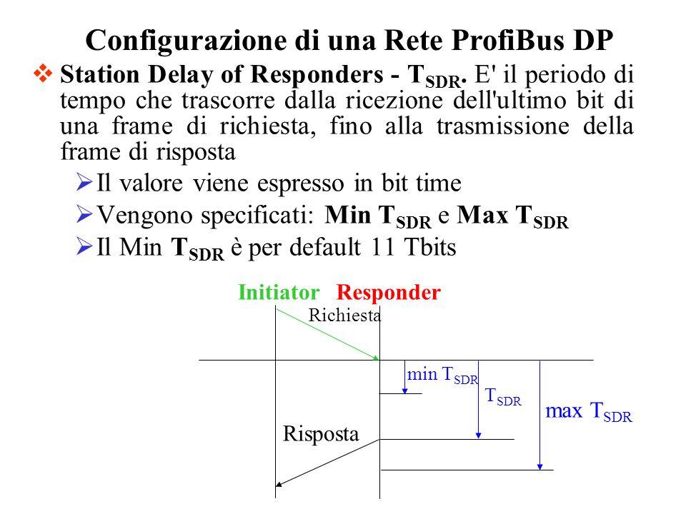 Configurazione di una Rete ProfiBus DP Station Delay of Responders - T SDR. E' il periodo di tempo che trascorre dalla ricezione dell'ultimo bit di un