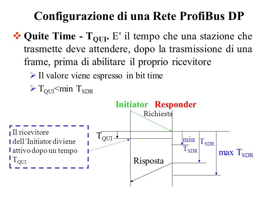Configurazione di una Rete ProfiBus DP Quite Time - T QUI. E' il tempo che una stazione che trasmette deve attendere, dopo la trasmissione di una fram