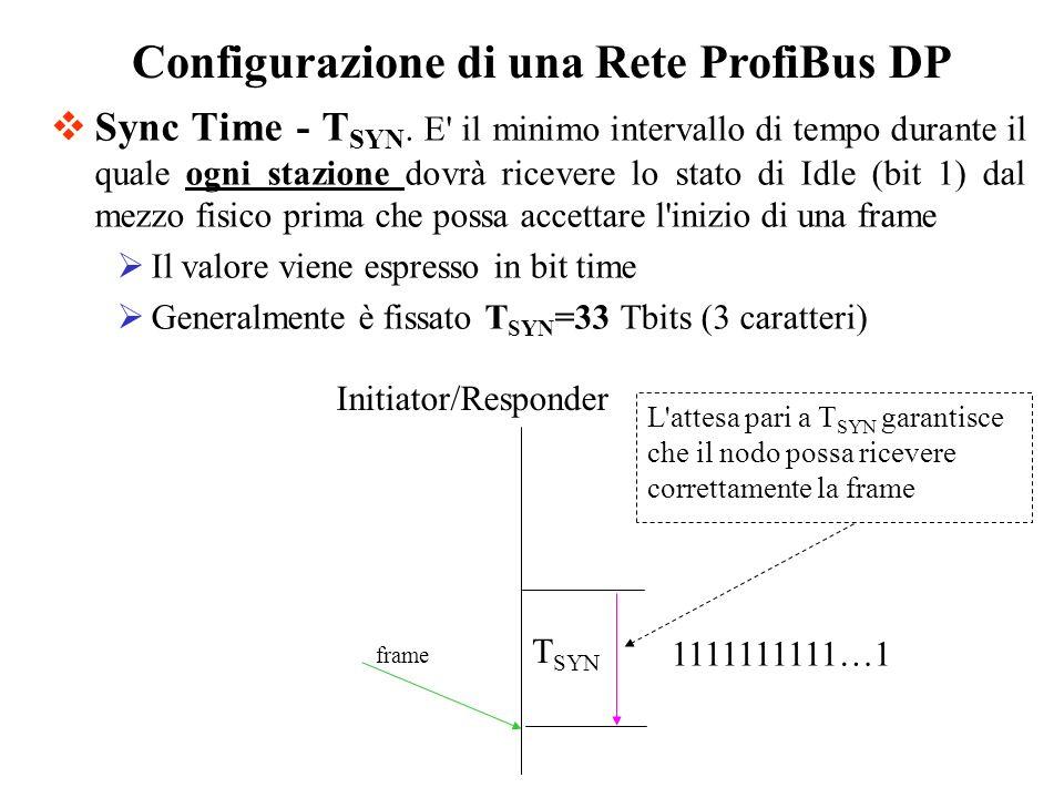 Configurazione di una Rete ProfiBus DP Sync Time - T SYN. E' il minimo intervallo di tempo durante il quale ogni stazione dovrà ricevere lo stato di I