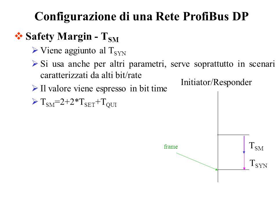 Configurazione di una Rete ProfiBus DP Safety Margin - T SM Viene aggiunto al T SYN Si usa anche per altri parametri, serve soprattutto in scenari car