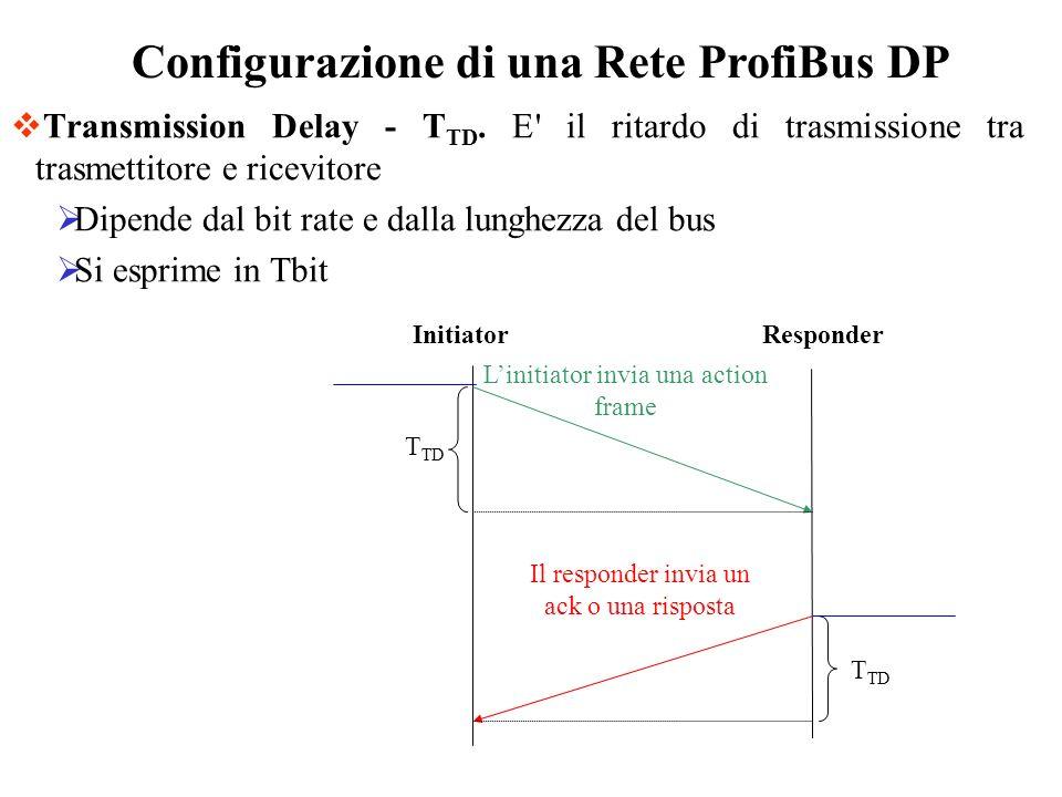 Configurazione di una Rete ProfiBus DP Transmission Delay - T TD. E' il ritardo di trasmissione tra trasmettitore e ricevitore Dipende dal bit rate e
