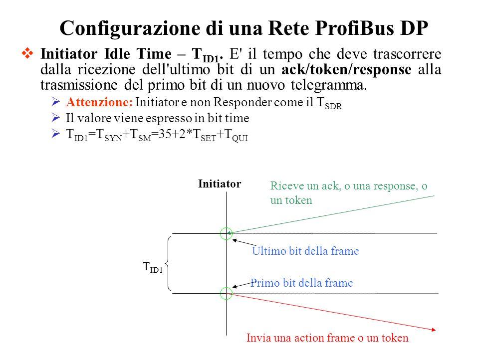 Configurazione di una Rete ProfiBus DP Initiator Idle Time – T ID1. E' il tempo che deve trascorrere dalla ricezione dell'ultimo bit di un ack/token/r