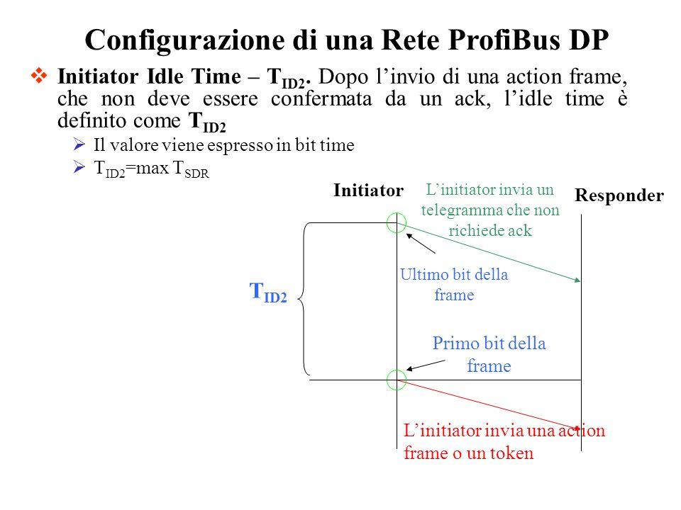 Configurazione di una Rete ProfiBus DP Initiator Idle Time – T ID2. Dopo linvio di una action frame, che non deve essere confermata da un ack, lidle t