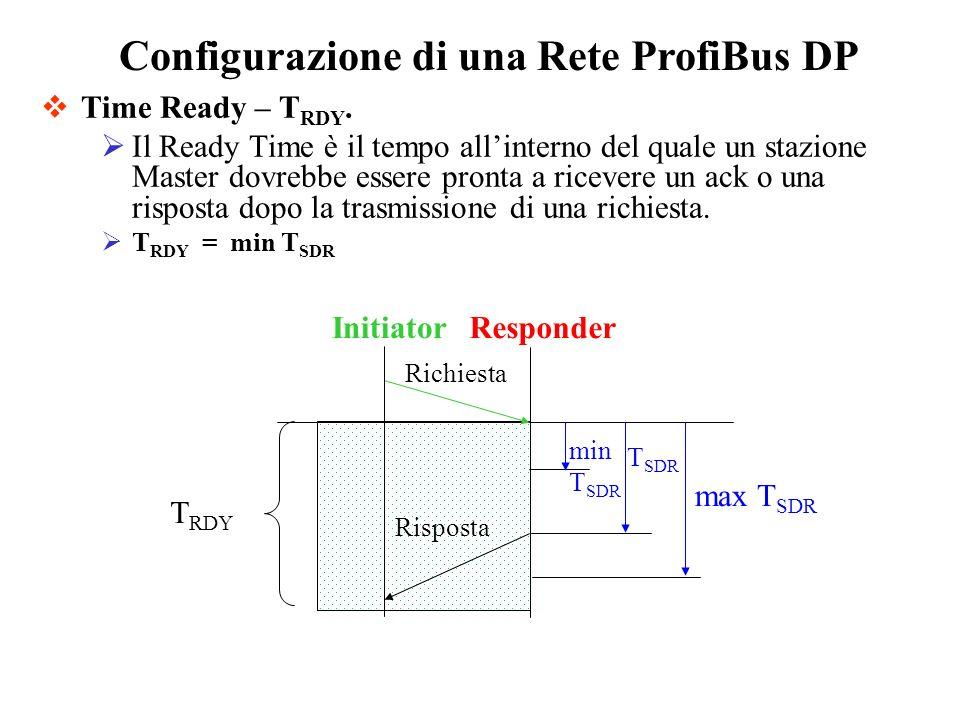 Configurazione di una Rete ProfiBus DP Time Ready – T RDY. Il Ready Time è il tempo allinterno del quale un stazione Master dovrebbe essere pronta a r