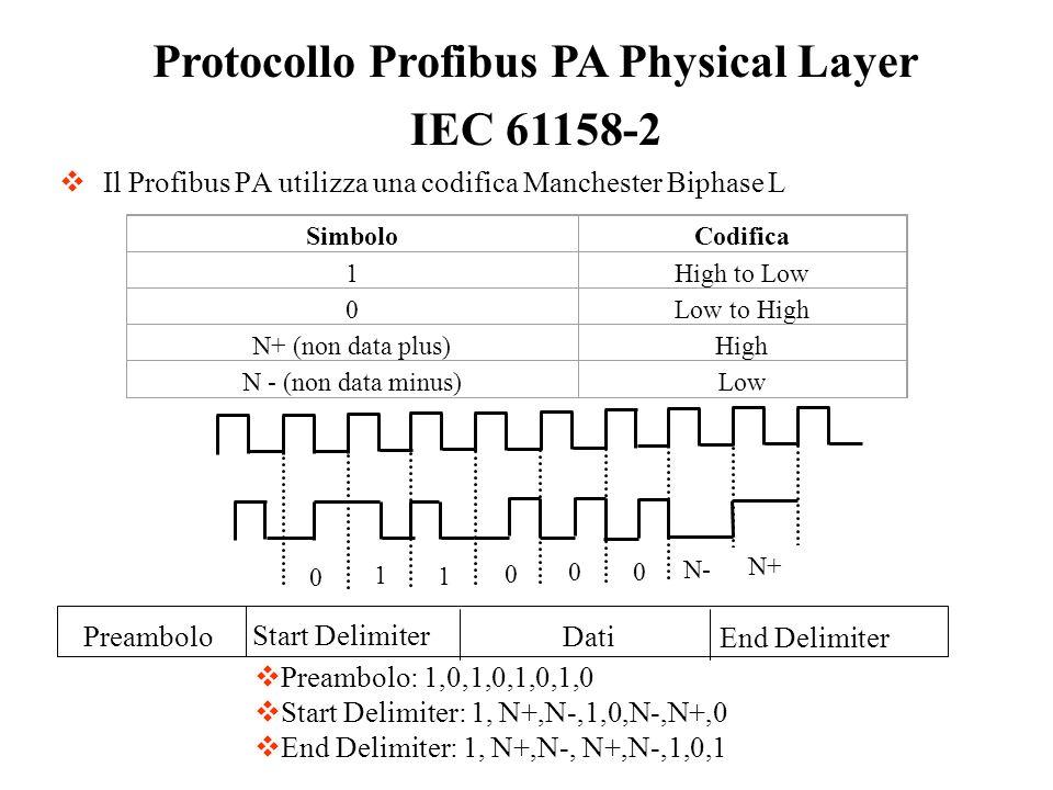 Protocollo Profibus Data Link Layer Due tipi di nodi di comunicazione: Master (classe 1 & 2), Slave Il Master di classe 2 può essere opzionalmente presente (uno e non più di uno) solo per fini di configurazione La contesa sull accesso al mezzo fisico è gestita unicamente dai Master, tramite un meccanismo di passaggio di token Il token passa da un Master ad un altro