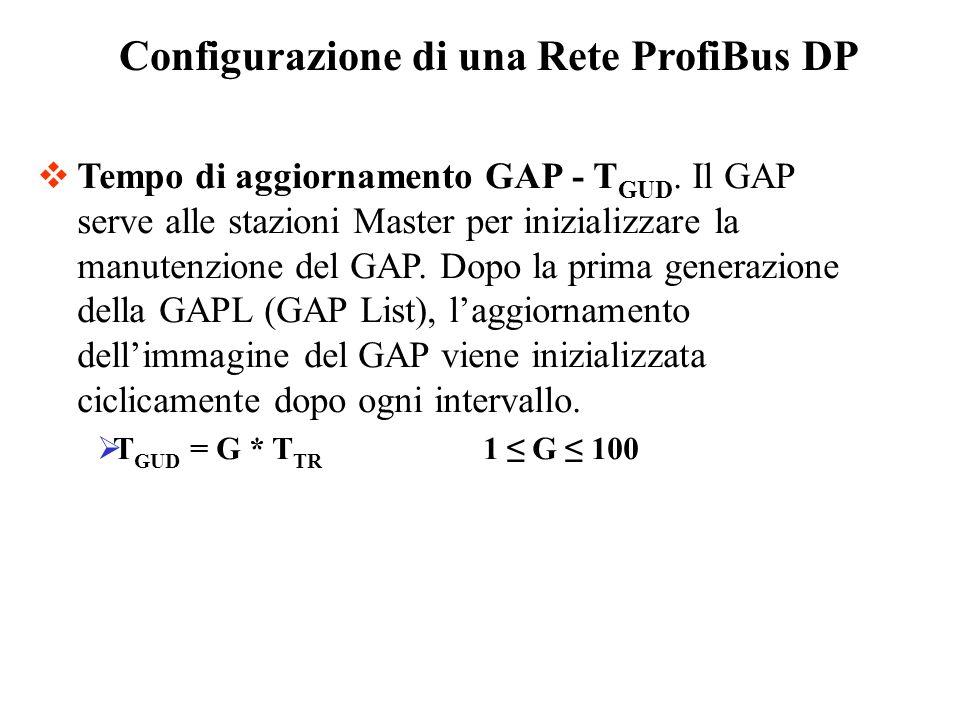 Configurazione di una Rete ProfiBus DP Tempo di aggiornamento GAP - T GUD. Il GAP serve alle stazioni Master per inizializzare la manutenzione del GAP