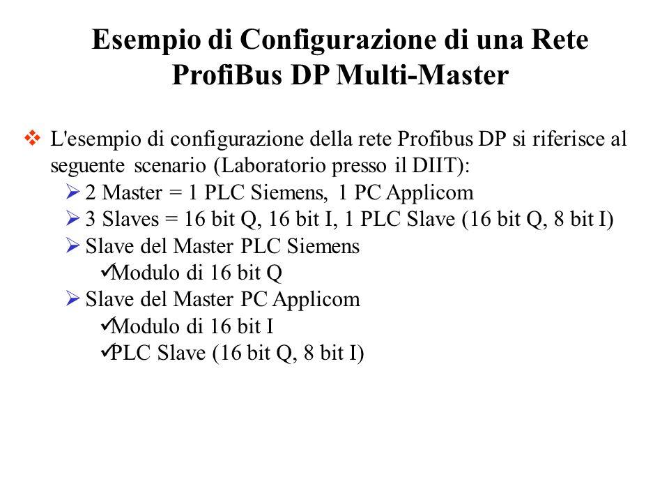 Esempio di Configurazione di una Rete ProfiBus DP Multi-Master L'esempio di configurazione della rete Profibus DP si riferisce al seguente scenario (L