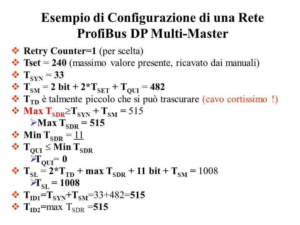 Esempio di Configurazione di una Rete ProfiBus DP Multi-Master Retry Counter=1 (per scelta) Tset = 240 (massimo valore presente, ricavato dai manuali)