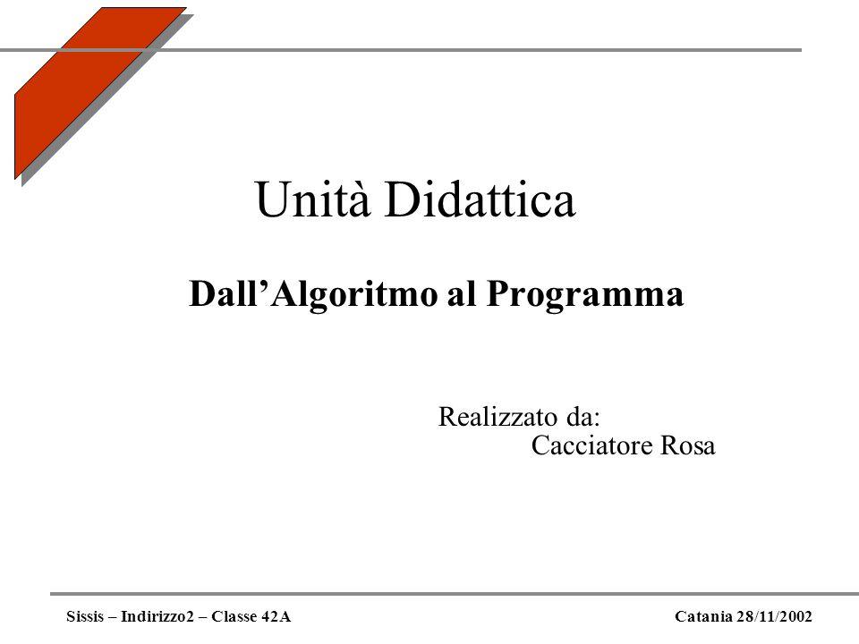 Prerequisiti UNITA DIDATTICA 3: DALLALGORITMO AL PROGRAMMA Sissis – Indirizzo2 – Classe 42ACatania 28/11/2002 CACCIATORE ROSA Conoscenze basilari delle configurazioni HW e SW1 Nozioni generali sul sistema operativo DOS2 Saper definire algoritmi di tipo sequenziale con i dati di input, i dati di output, le variabili di lavoro, la sequenza delle azioni da compiere 3