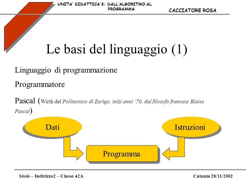 Le basi del linguaggio (1) UNITA DIDATTICA 3: DALLALGORITMO AL PROGRAMMA Linguaggio di programmazione Programmatore Sissis – Indirizzo2 – Classe 42ACa