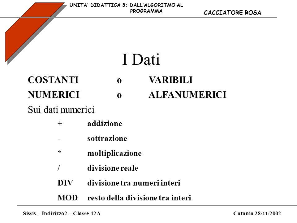 I Dati UNITA DIDATTICA 3: DALLALGORITMO AL PROGRAMMA Sissis – Indirizzo2 – Classe 42ACatania 28/11/2002 CACCIATORE ROSA COSTANTI o VARIBILI NUMERICIo
