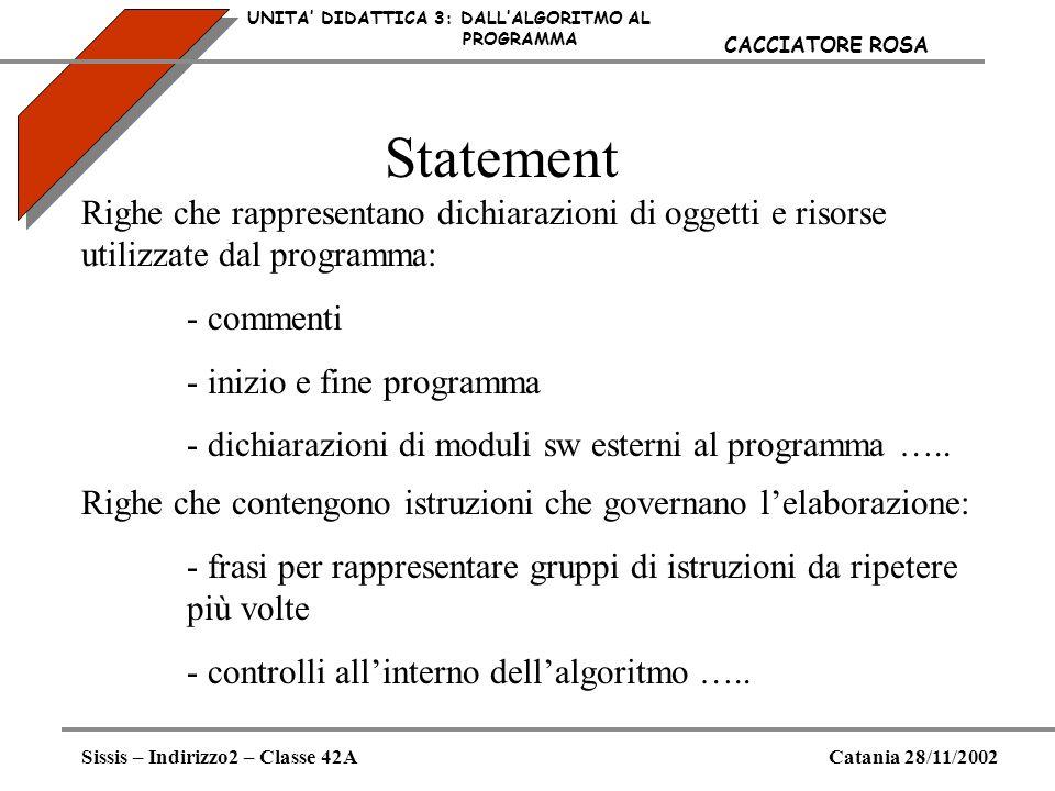 Statement UNITA DIDATTICA 3: DALLALGORITMO AL PROGRAMMA Sissis – Indirizzo2 – Classe 42ACatania 28/11/2002 CACCIATORE ROSA Righe che rappresentano dic
