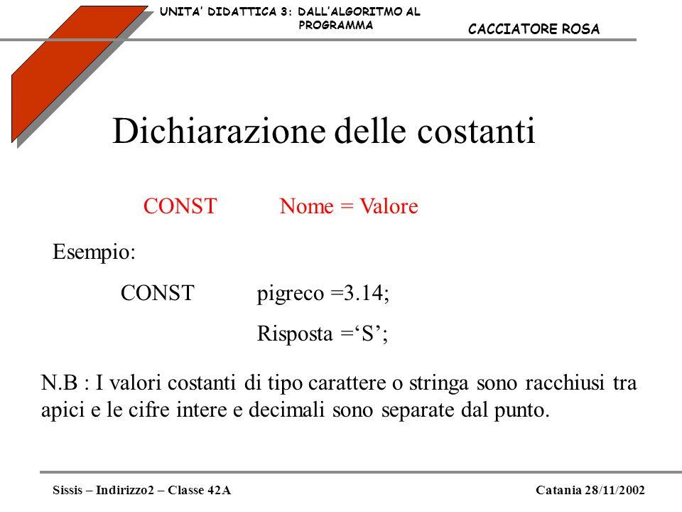 Dichiarazione delle costanti UNITA DIDATTICA 3: DALLALGORITMO AL PROGRAMMA Sissis – Indirizzo2 – Classe 42ACatania 28/11/2002 CACCIATORE ROSA CONSTNom
