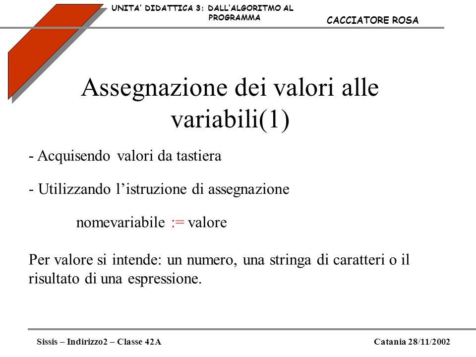 Assegnazione dei valori alle variabili(1) UNITA DIDATTICA 3: DALLALGORITMO AL PROGRAMMA Sissis – Indirizzo2 – Classe 42ACatania 28/11/2002 CACCIATORE