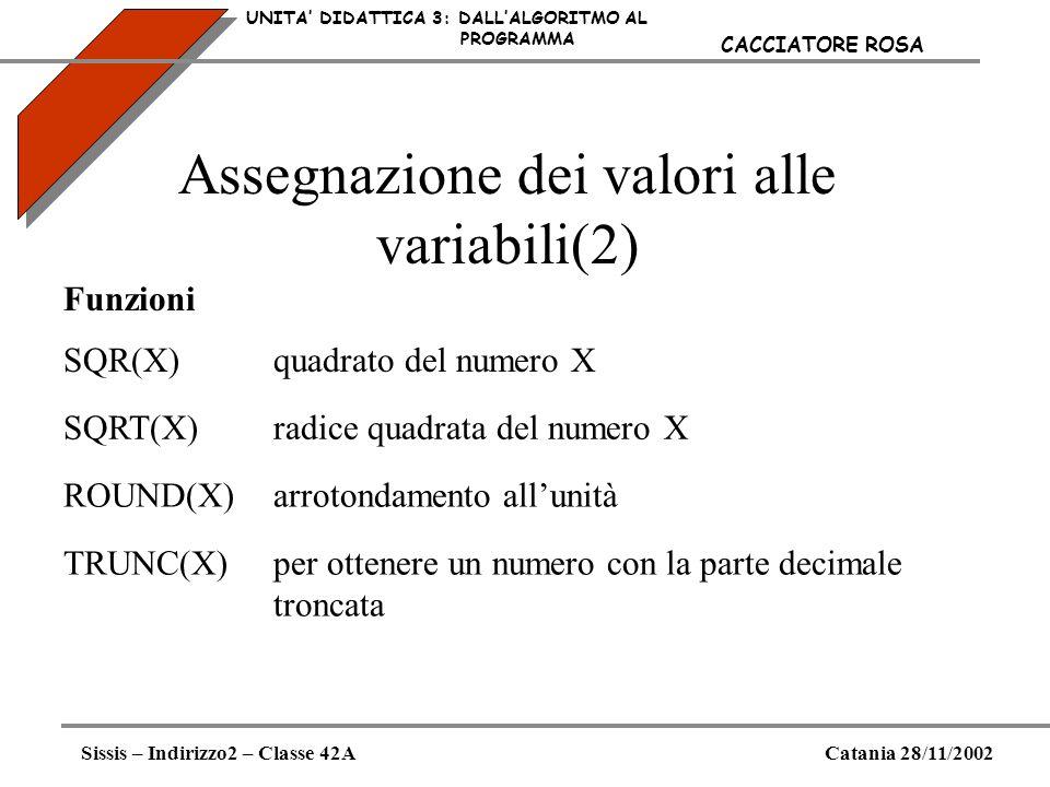 Assegnazione dei valori alle variabili(2) UNITA DIDATTICA 3: DALLALGORITMO AL PROGRAMMA Sissis – Indirizzo2 – Classe 42ACatania 28/11/2002 CACCIATORE