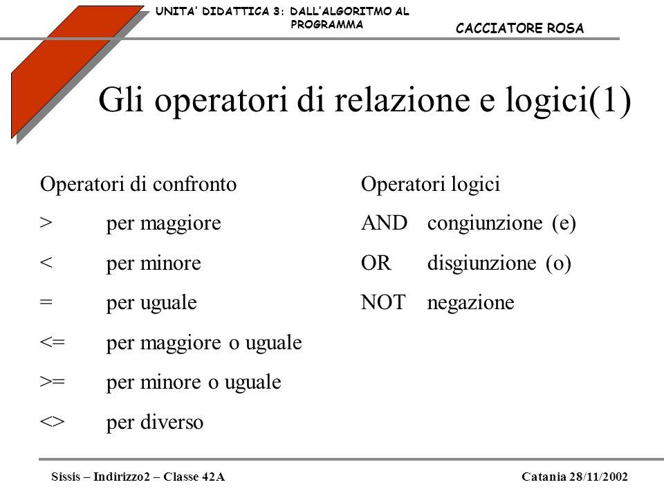 Gli operatori di relazione e logici(1) UNITA DIDATTICA 3: DALLALGORITMO AL PROGRAMMA Sissis – Indirizzo2 – Classe 42ACatania 28/11/2002 CACCIATORE ROS