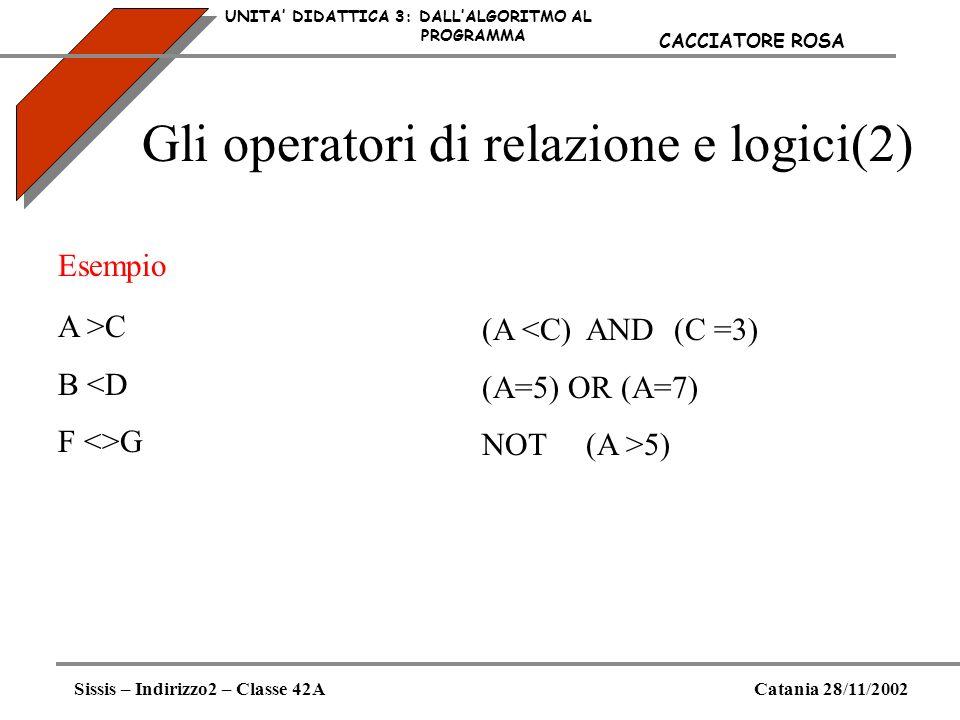 Gli operatori di relazione e logici(2) UNITA DIDATTICA 3: DALLALGORITMO AL PROGRAMMA Sissis – Indirizzo2 – Classe 42ACatania 28/11/2002 CACCIATORE ROS