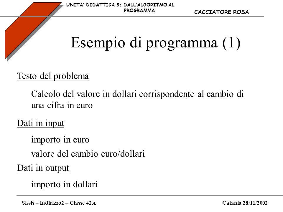 Esempio di programma (1) UNITA DIDATTICA 3: DALLALGORITMO AL PROGRAMMA Sissis – Indirizzo2 – Classe 42ACatania 28/11/2002 CACCIATORE ROSA Testo del pr