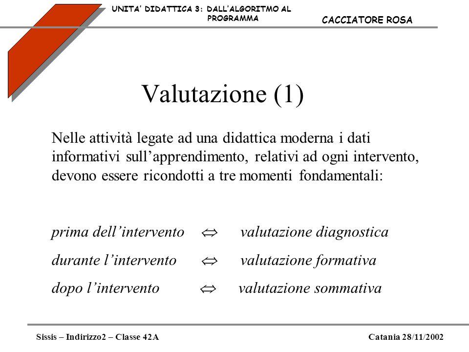 Valutazione (1) UNITA DIDATTICA 3: DALLALGORITMO AL PROGRAMMA Sissis – Indirizzo2 – Classe 42ACatania 28/11/2002 CACCIATORE ROSA Nelle attività legate