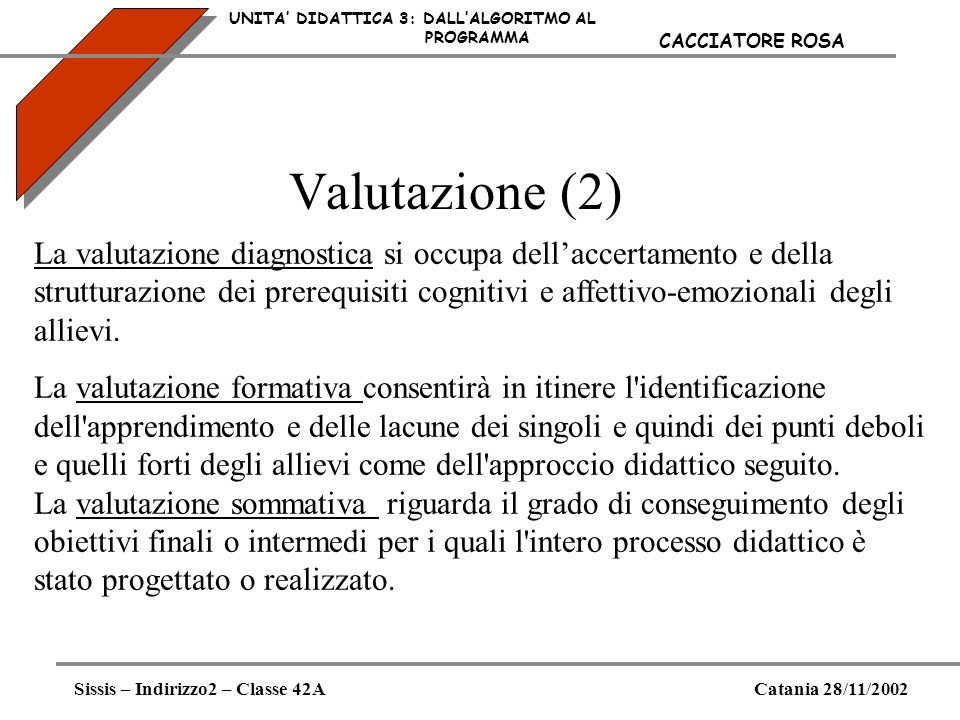 Gli operatori di relazione e logici(2) UNITA DIDATTICA 3: DALLALGORITMO AL PROGRAMMA Sissis – Indirizzo2 – Classe 42ACatania 28/11/2002 CACCIATORE ROSA Esempio A >C B <D F <>G (A <C) AND(C =3) (A=5) OR (A=7) NOT (A >5)