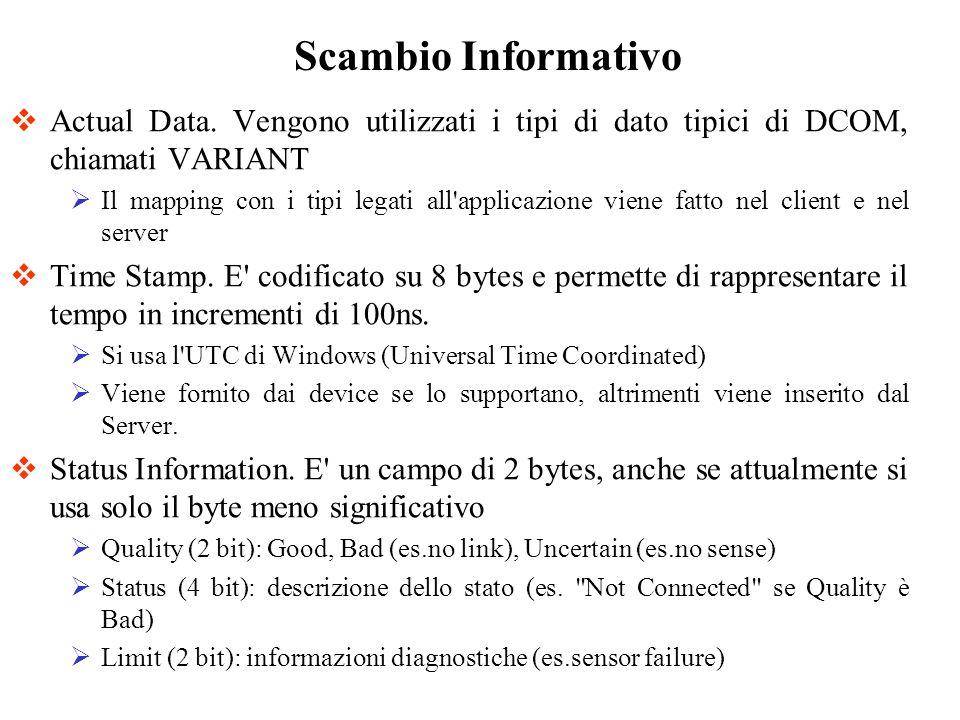 Actual Data. Vengono utilizzati i tipi di dato tipici di DCOM, chiamati VARIANT Il mapping con i tipi legati all'applicazione viene fatto nel client e