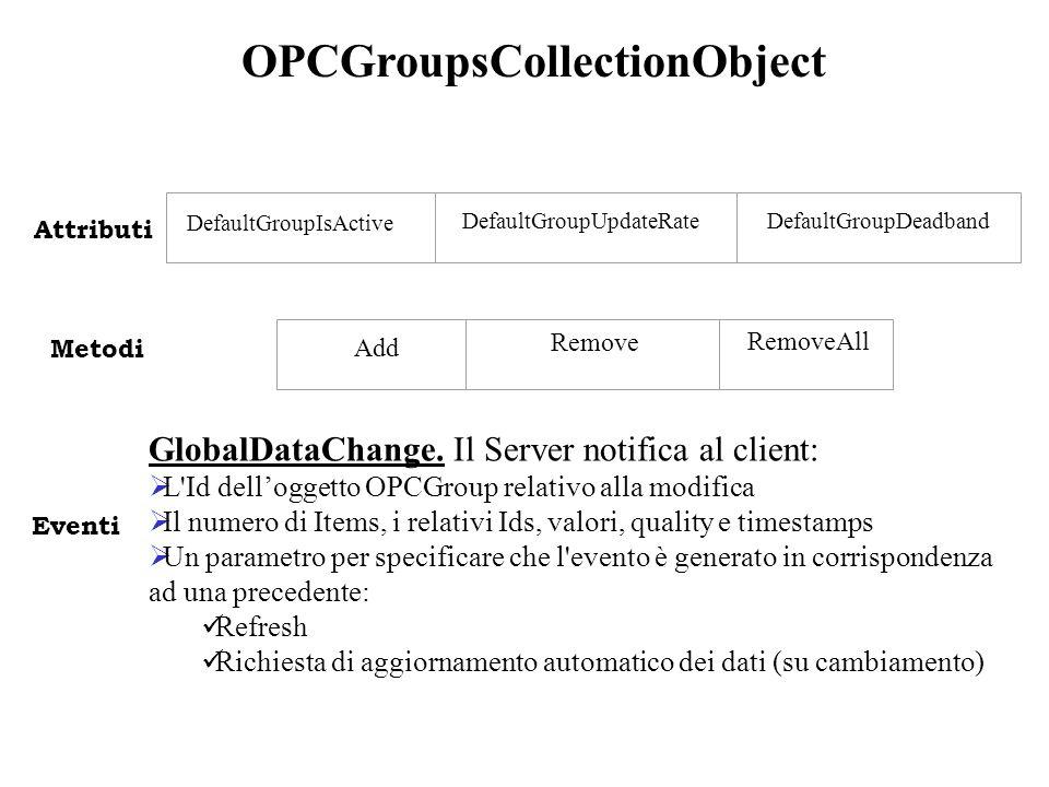 Attributi Metodi Add Remove RemoveAll DefaultGroupIsActive DefaultGroupDeadband DefaultGroupUpdateRate Eventi GlobalDataChange. Il Server notifica al