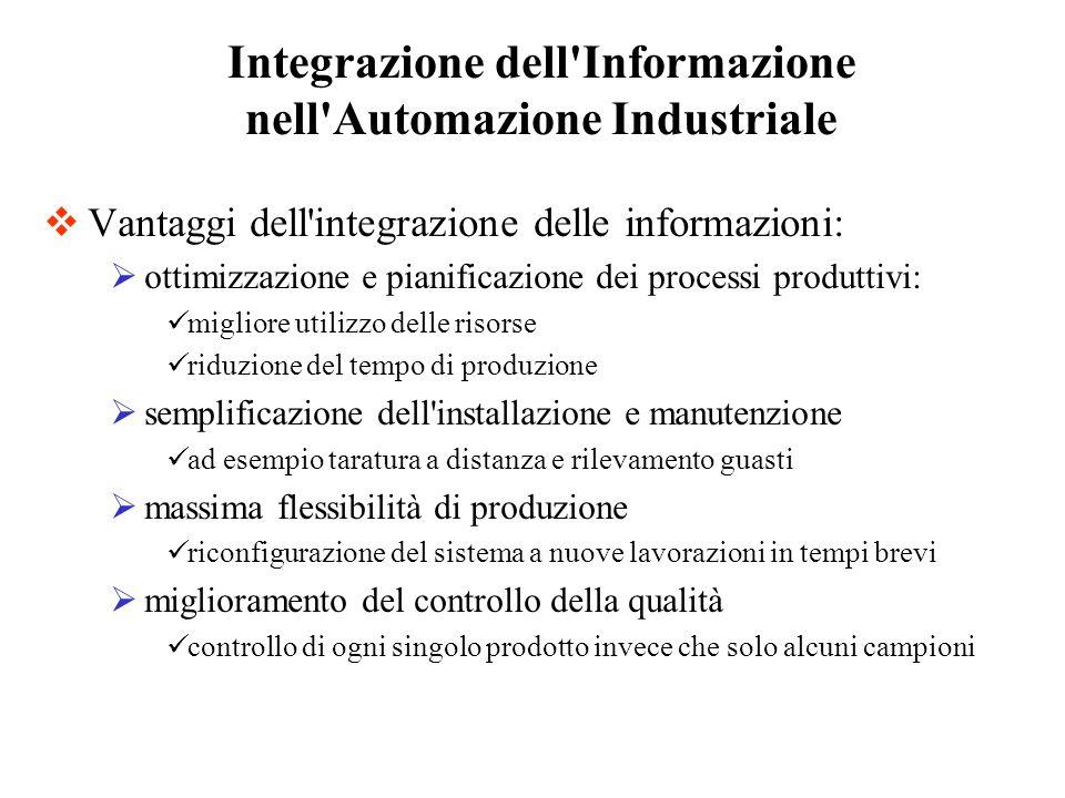 Vantaggi dell'integrazione delle informazioni: ottimizzazione e pianificazione dei processi produttivi: migliore utilizzo delle risorse riduzione del
