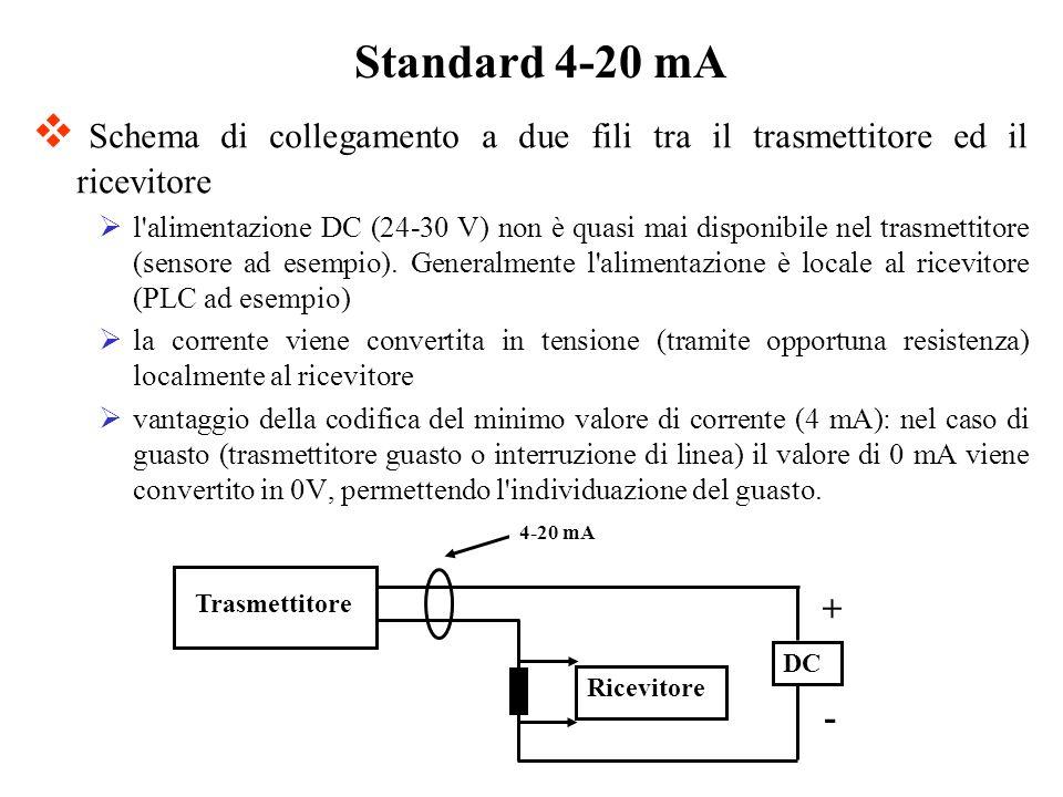 Schema di collegamento a due fili tra il trasmettitore ed il ricevitore l'alimentazione DC (24-30 V) non è quasi mai disponibile nel trasmettitore (se