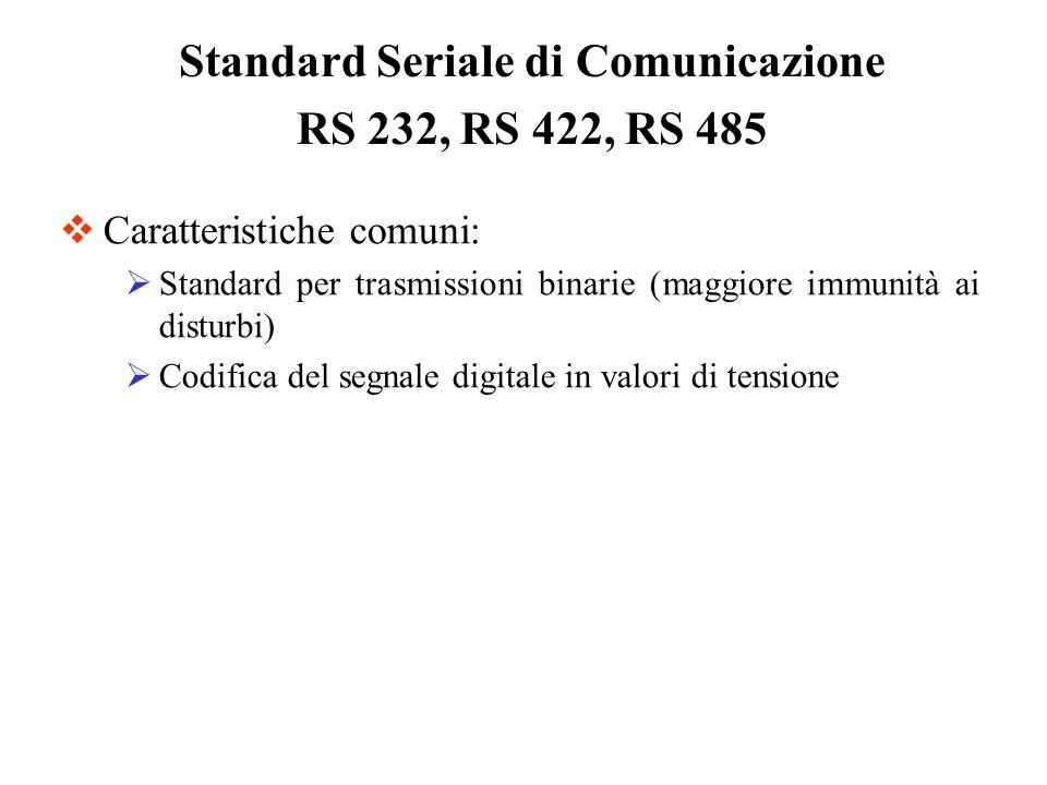 Caratteristiche comuni: Standard per trasmissioni binarie (maggiore immunità ai disturbi) Codifica del segnale digitale in valori di tensione Standard