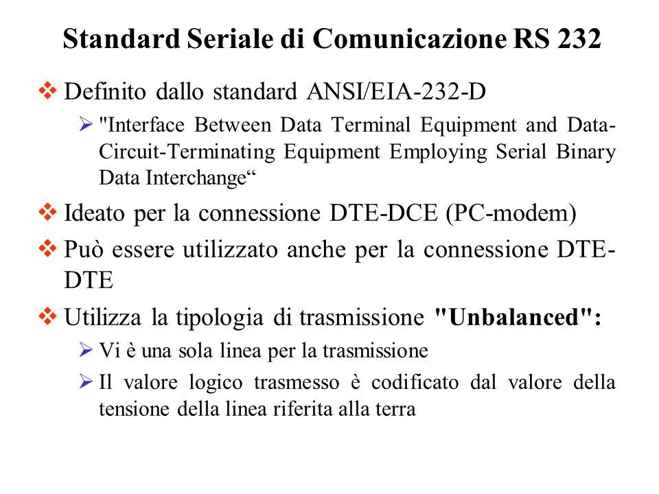 Definito dallo standard ANSI/EIA-232-D