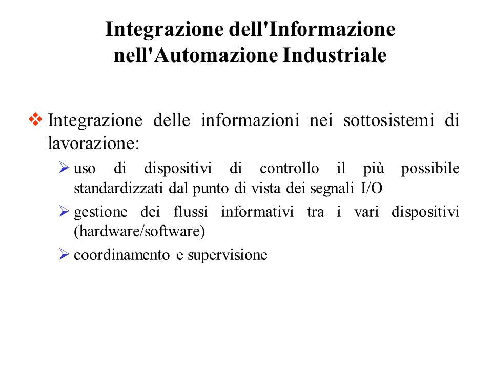 Integrazione delle informazioni nei sottosistemi di lavorazione: uso di dispositivi di controllo il più possibile standardizzati dal punto di vista de