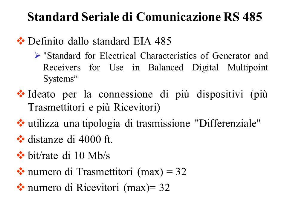 Definito dallo standard EIA 485