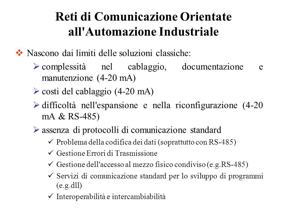Nascono dai limiti delle soluzioni classiche: complessità nel cablaggio, documentazione e manutenzione (4-20 mA) costi del cablaggio (4-20 mA) diffico