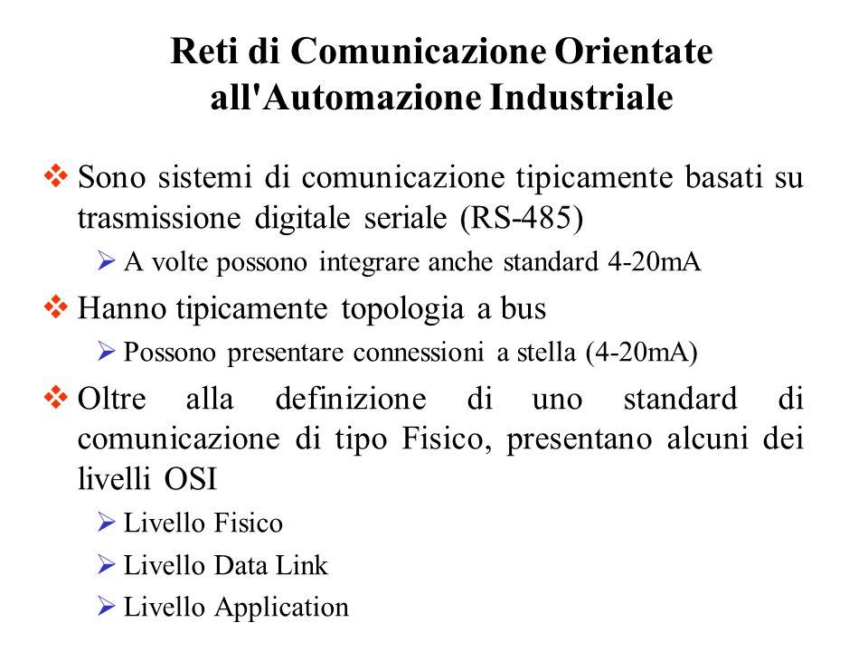 Sono sistemi di comunicazione tipicamente basati su trasmissione digitale seriale (RS-485) A volte possono integrare anche standard 4-20mA Hanno tipic