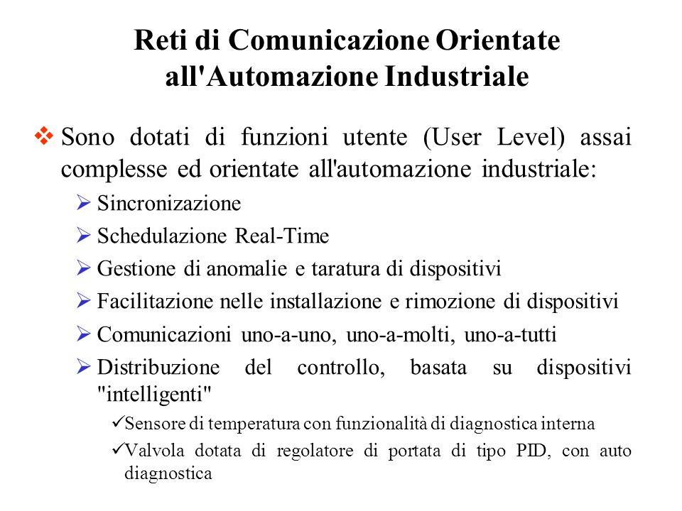 Sono dotati di funzioni utente (User Level) assai complesse ed orientate all'automazione industriale: Sincronizazione Schedulazione Real-Time Gestione