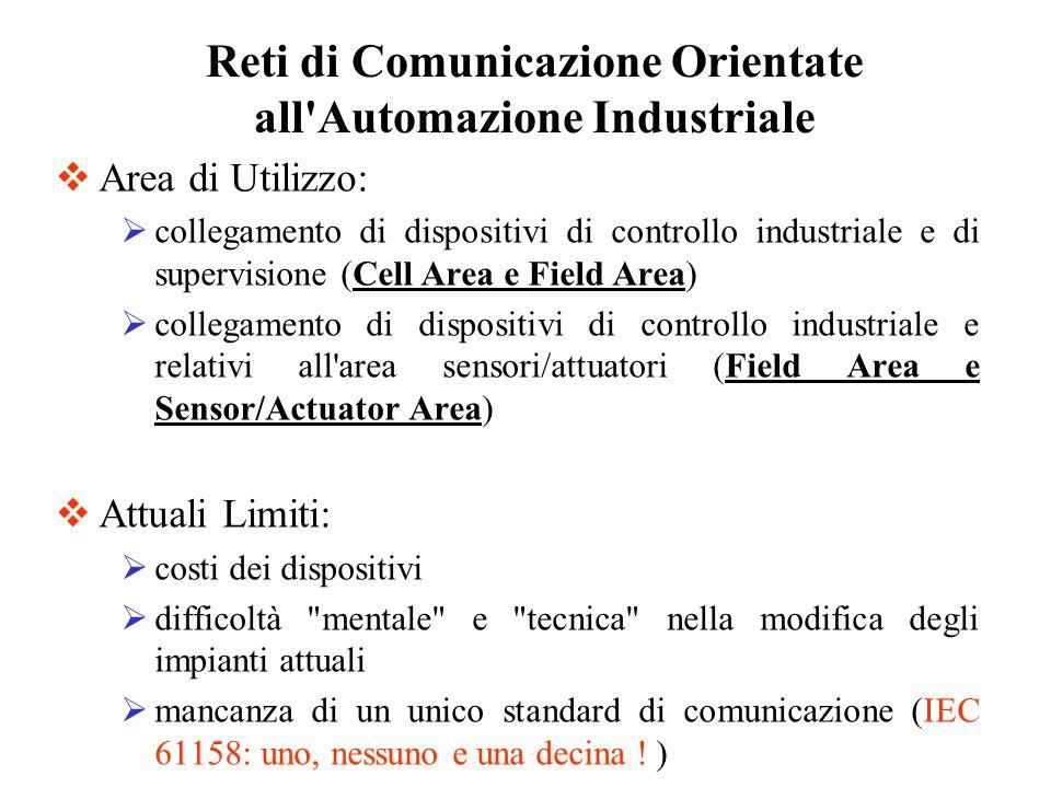 Area di Utilizzo: collegamento di dispositivi di controllo industriale e di supervisione (Cell Area e Field Area) collegamento di dispositivi di contr