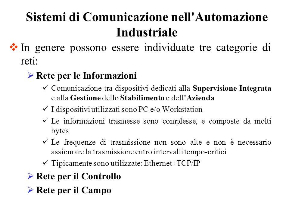 In genere possono essere individuate tre categorie di reti: Rete per le Informazioni Comunicazione tra dispositivi dedicati alla Supervisione Integrat
