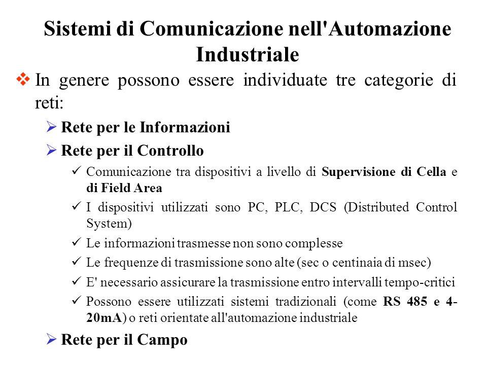 In genere possono essere individuate tre categorie di reti: Rete per le Informazioni Rete per il Controllo Comunicazione tra dispositivi a livello di