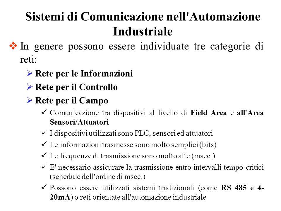 In genere possono essere individuate tre categorie di reti: Rete per le Informazioni Rete per il Controllo Rete per il Campo Comunicazione tra disposi