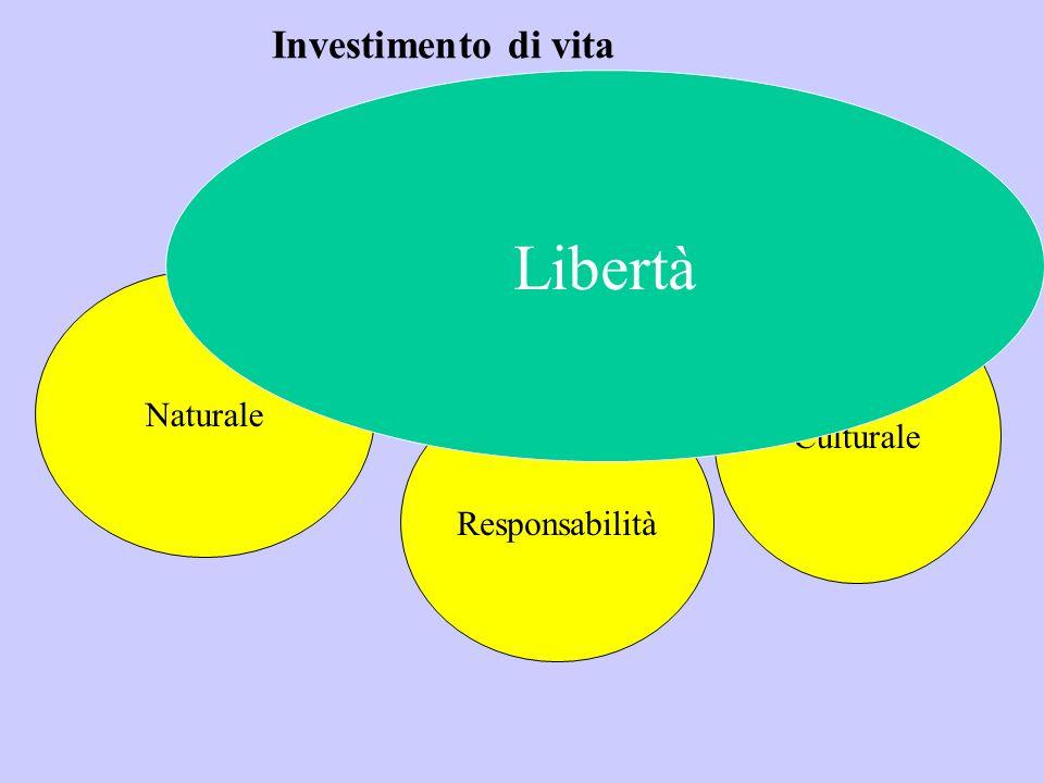 Naturale Culturale Responsabilità Investimento di vita Libertà