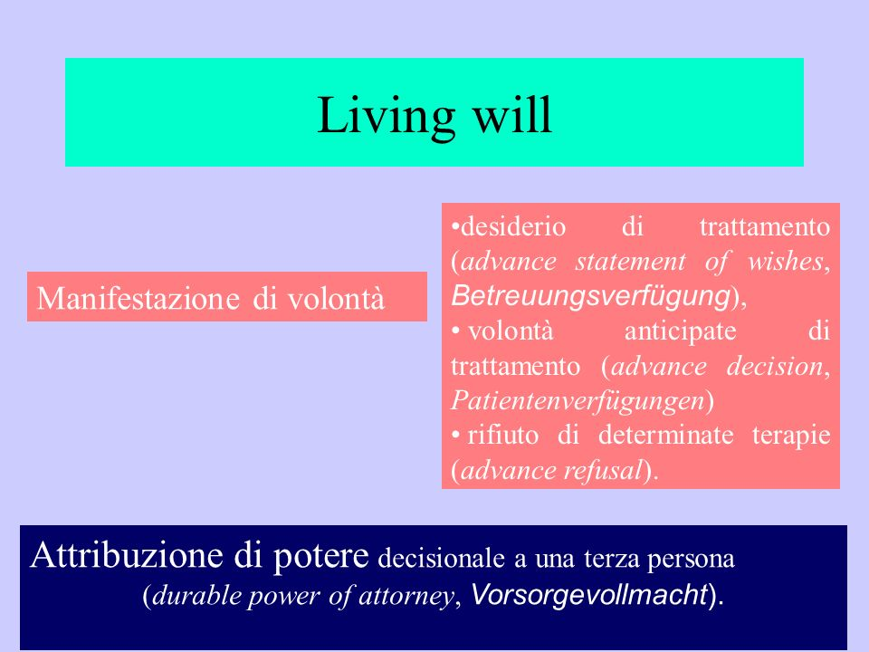 Living will desiderio di trattamento (advance statement of wishes, Betreuungsverfügung ), volontà anticipate di trattamento (advance decision, Patient