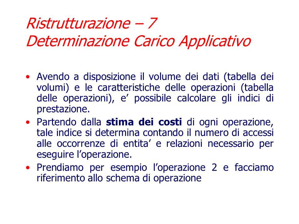 Ristrutturazione – 6 Determinazione Carico Applicativo