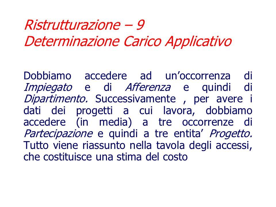 Ristrutturazione – 8 Determinazione Carico Applicativo Lo schema di operazione in figura mostra (tramite delle frecce) le entità e le relazioni effett