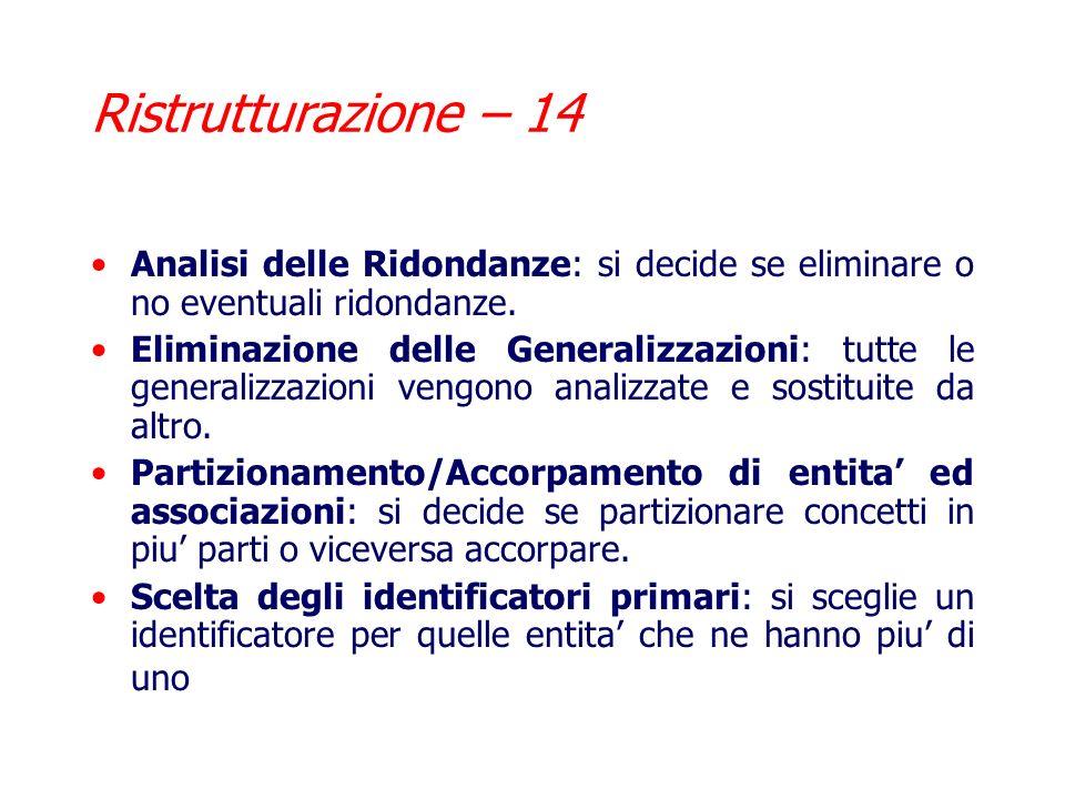 Ristrutturazione – 13