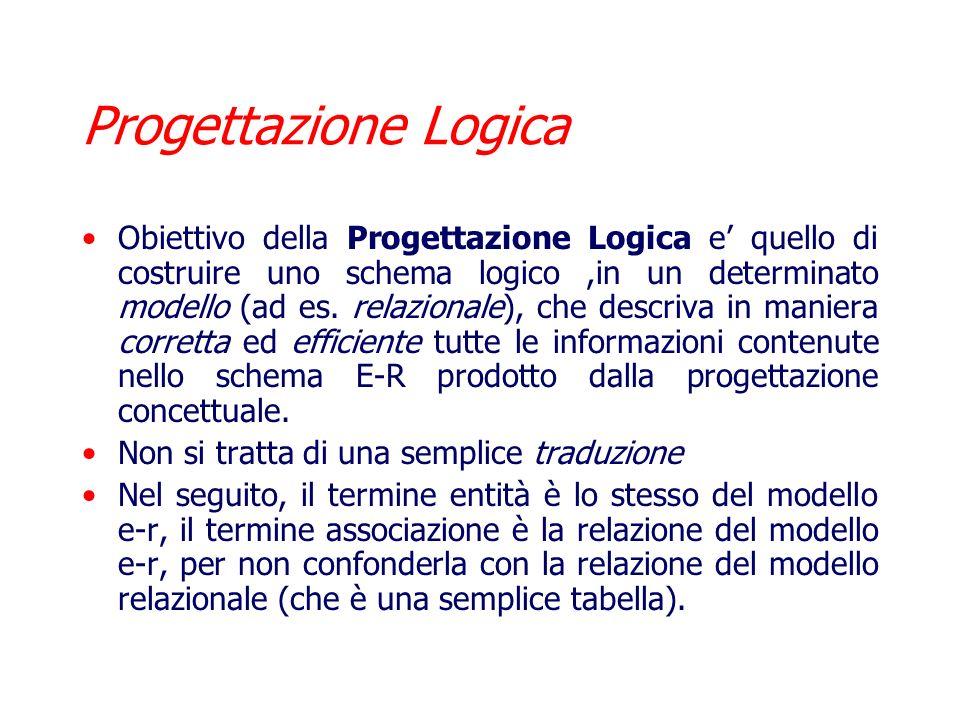 Progettazione Logica Obiettivo della Progettazione Logica e quello di costruire uno schema logico,in un determinato modello (ad es.