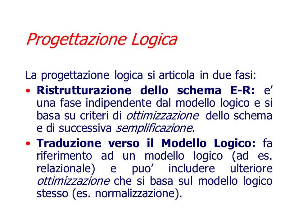 La progettazione logica si articola in due fasi: Ristrutturazione dello schema E-R: e una fase indipendente dal modello logico e si basa su criteri di ottimizzazione dello schema e di successiva semplificazione.